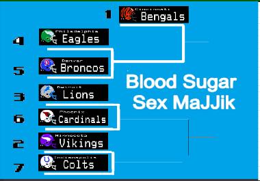 CFT_TSD_Blood_Sugar_Sex_MaJJik_Bracket.PNG