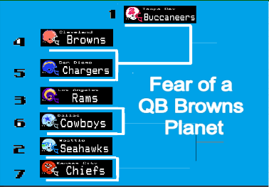 CFT_TSD_Fear_of_a_QB_Browns_Planet_Bracket.PNG