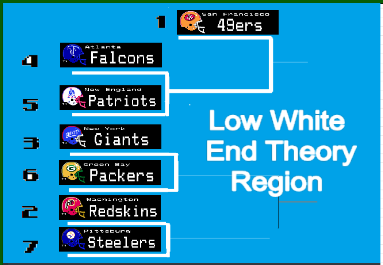 Lo_White_End_Theory_Bracket.PNG